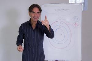 Antonio Origgi - IWAY: Usa il metodo giusto