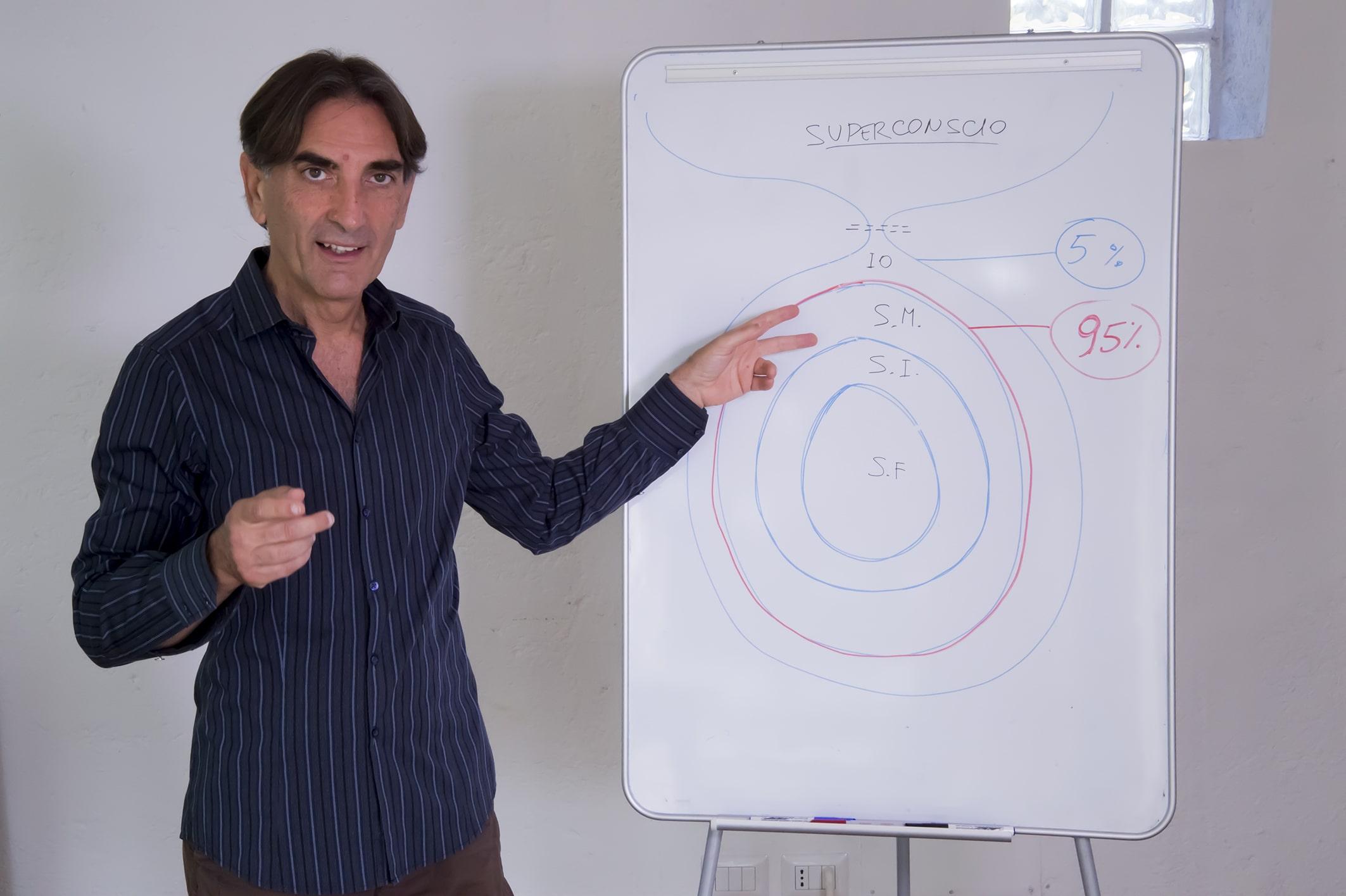 Antonio Origgi - COME FUNZIONA DAVVERO LA LEGGE DI ATTRAZIONE